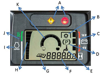 Rasentraktor John Deere X380 Anzeigefeld