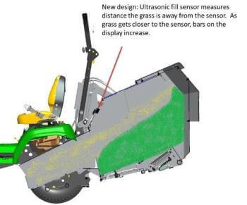 Aufsitzrasenmäher John Deere X950R Ultraschall-Füllstandssensor